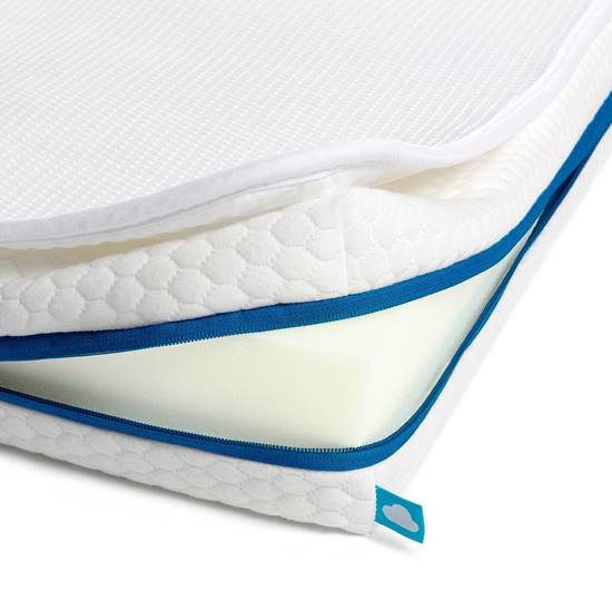 Picture of Baby Bed Mattress Protector Evolution Pack 70x140cm