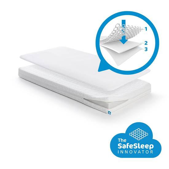 Picture of Baby Bed Mattress Protector Essential Pack 70x140cm